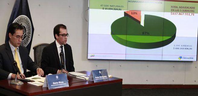177,9 millones de dólares ha adjudicado el Dicom en siete subastas