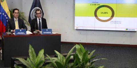 Este martes se liquidarán $32,8 millones adjudicados en duodécima subasta del Dicom